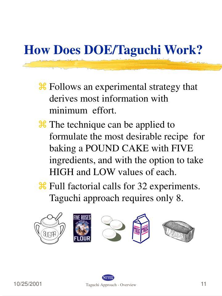 How Does DOE/Taguchi Work?