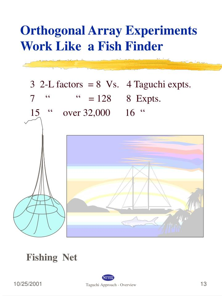 Orthogonal Array Experiments Work Like  a Fish Finder
