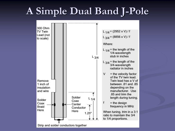 A Simple Dual Band J-Pole