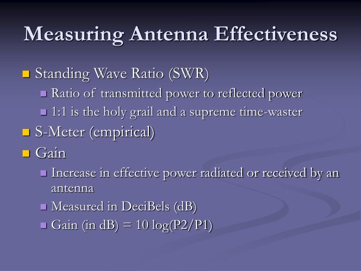 Measuring Antenna Effectiveness