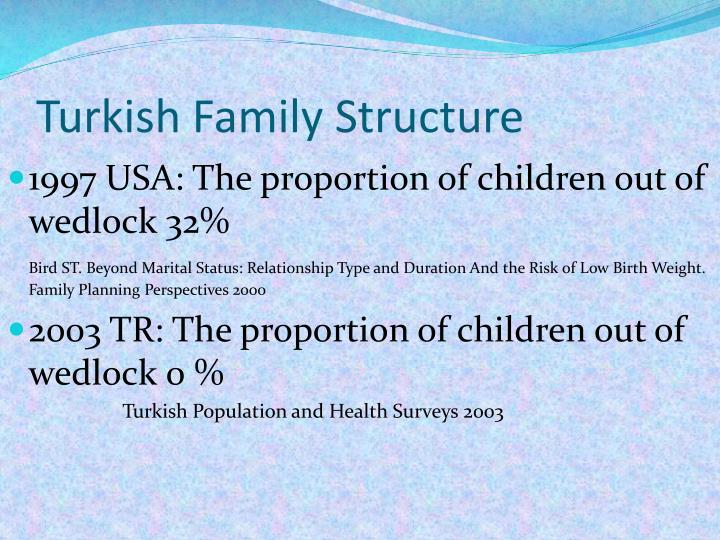 Turkis
