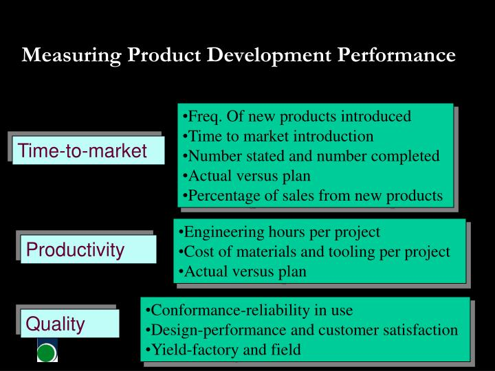 Measuring Product Development Performance