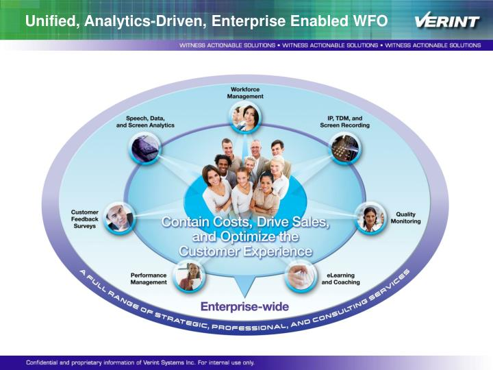 Unified, Analytics-Driven, Enterprise Enabled WFO
