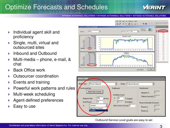 Optimize Forecasts and Schedules