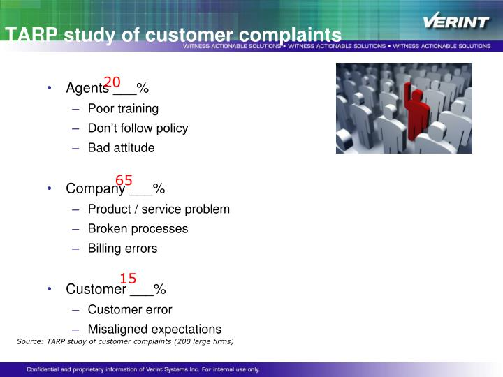 TARP study of customer complaints