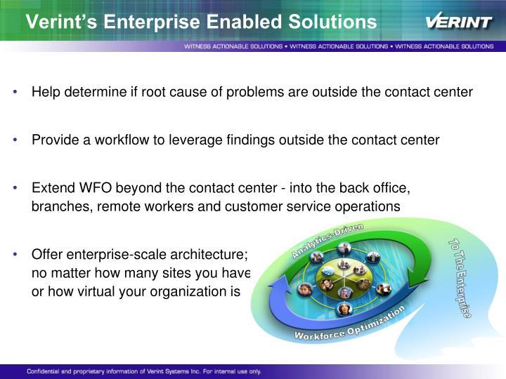 Verint's Enterprise Enabled Solutions