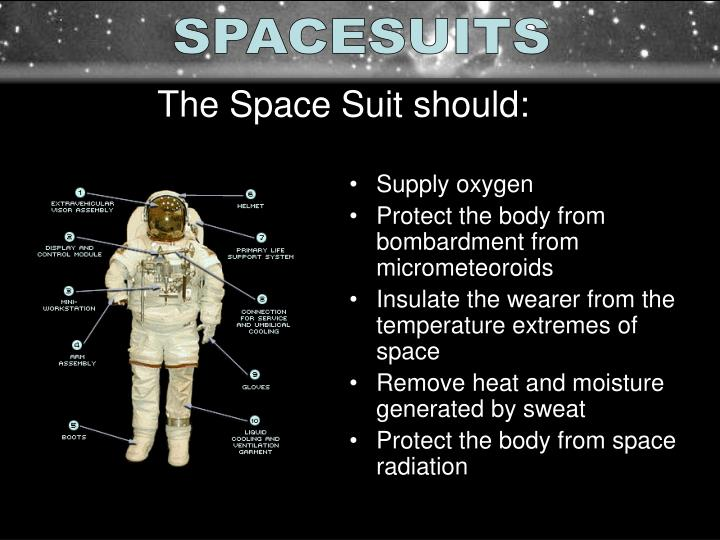 supply oxygen for astronauts - photo #23