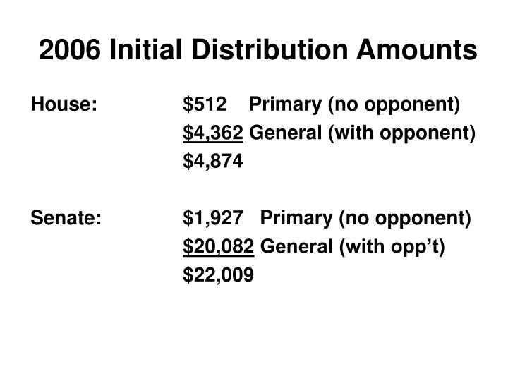 2006 Initial Distribution Amounts