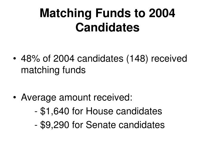 Matching Funds to 2004 Candidates