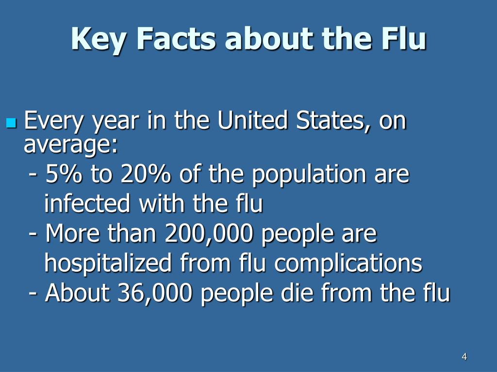 Key Facts about the Flu