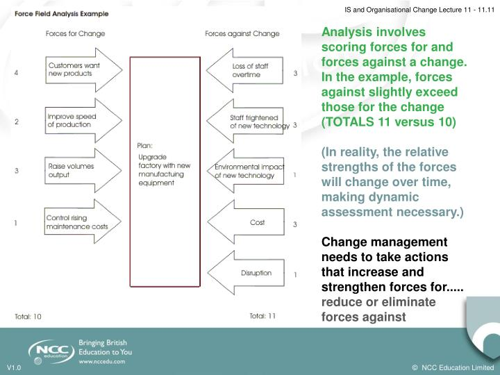Analysis involves scoring forces for and forces against a change.  In the example, forces against slightly exceed those for the change (TOTALS 11 versus 10)