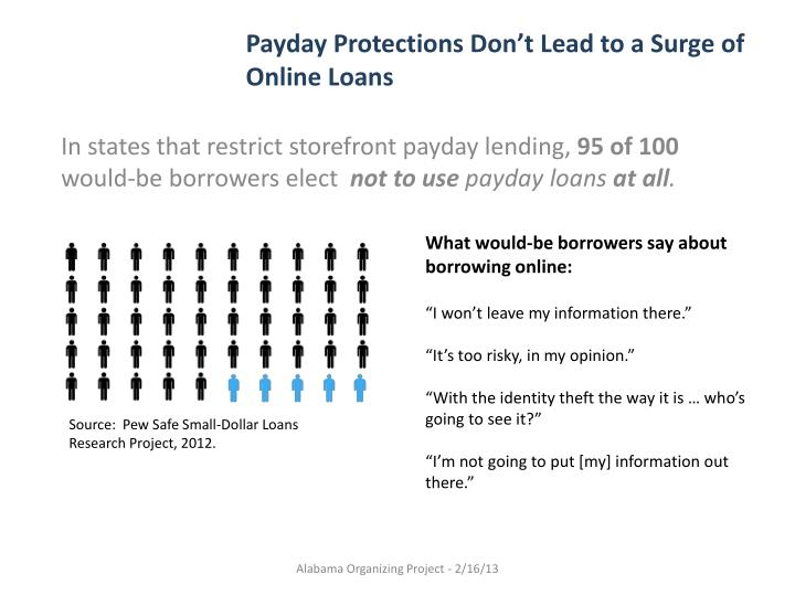 Payday Protections Don