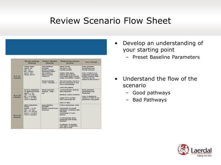 Review Scenario Flow Sheet