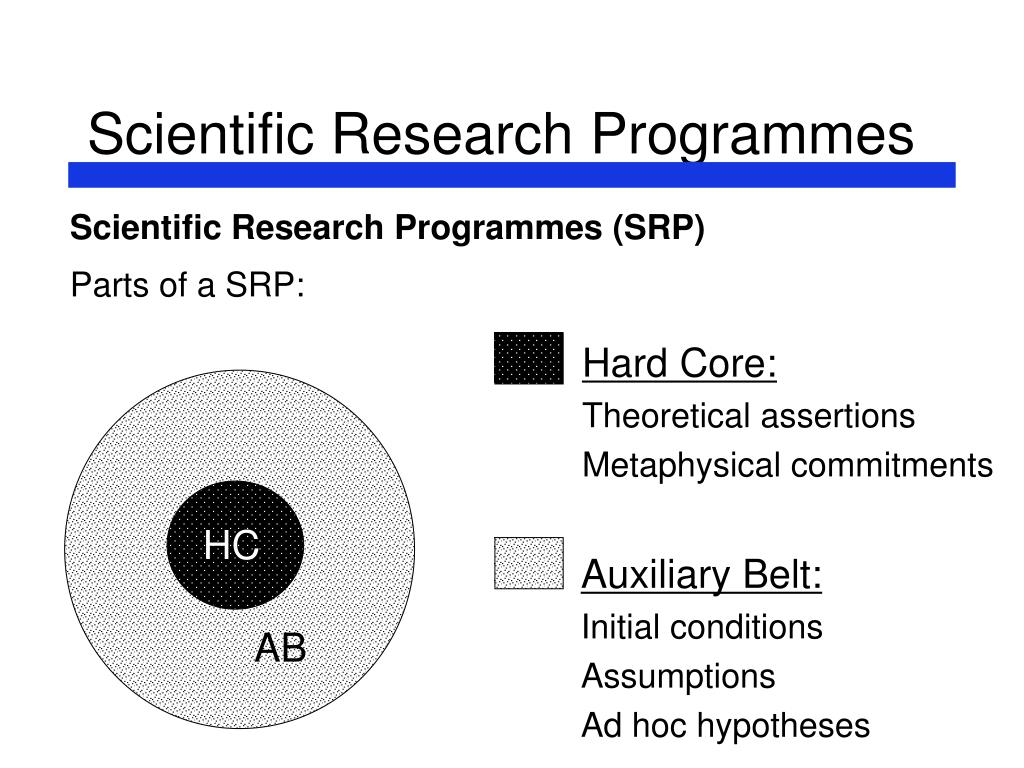 Scientific Research Programmes