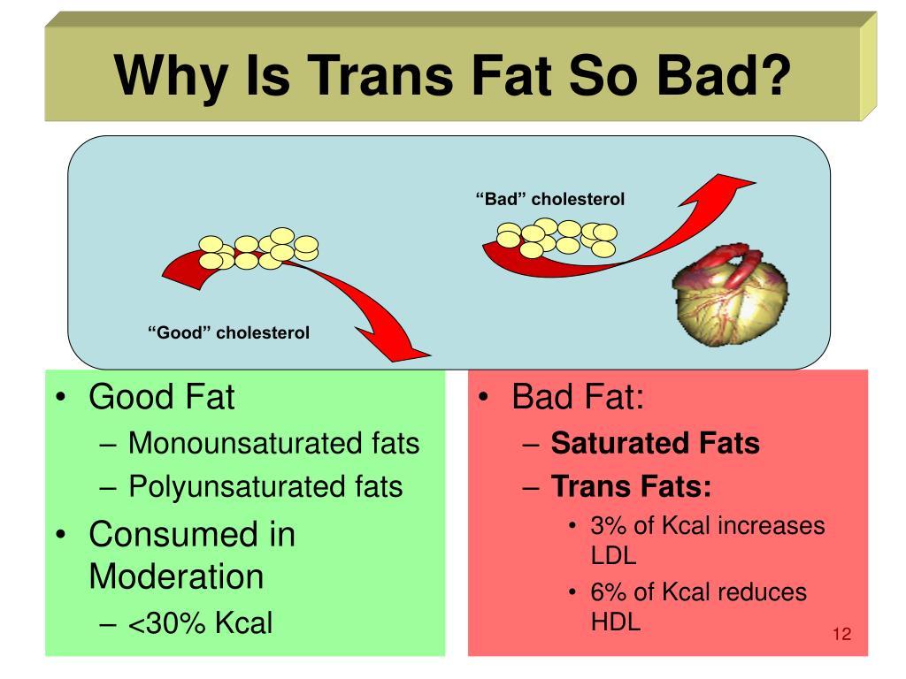 """Bad"" cholesterol"