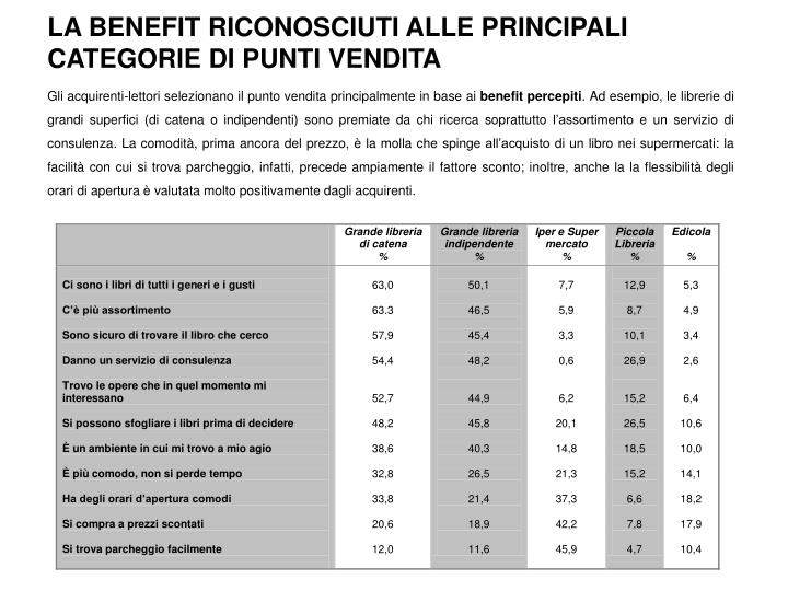 LA BENEFIT RICONOSCIUTI ALLE PRINCIPALI CATEGORIE DI PUNTI VENDITA