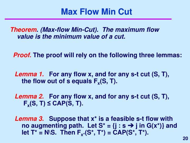 Max Flow Min Cut