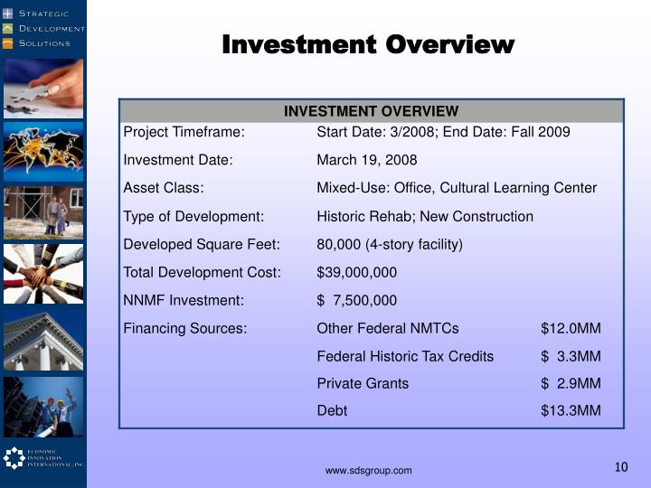 Investment Overview