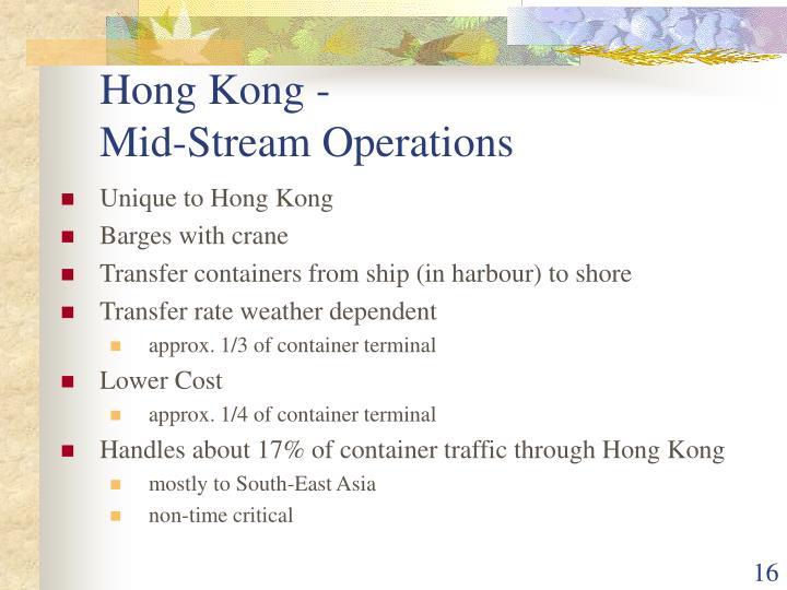 Hong Kong -