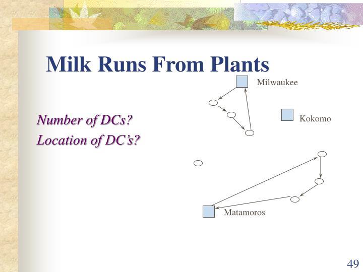 Milk Runs From Plants