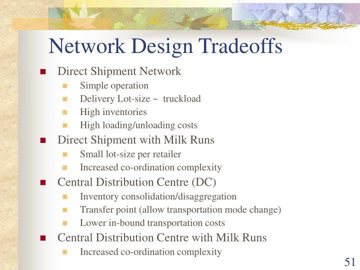 Network Design Tradeoffs