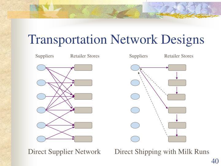 Transportation Network Designs