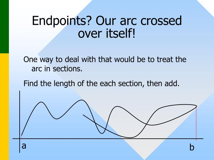 Endpoints? Our arc crossed over itself!