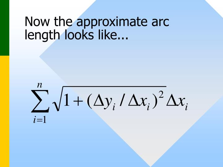 Now the approximate arc length looks like...