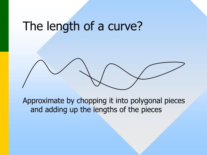 The length of a curve?