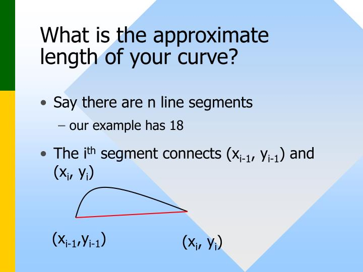 What is the approximate length of your curve?