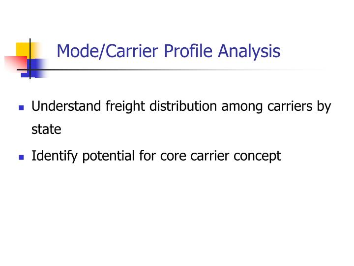 Mode/Carrier Profile Analysis