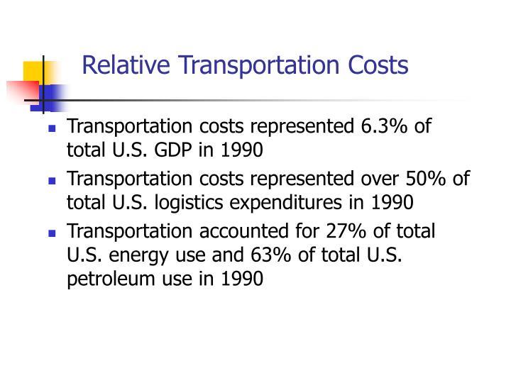 Relative Transportation Costs