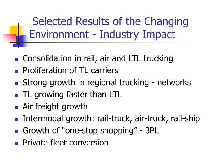 Selected Results of the Changing Environment - Industry Impact