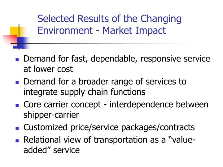 Selected Results of the Changing Environment - Market Impact
