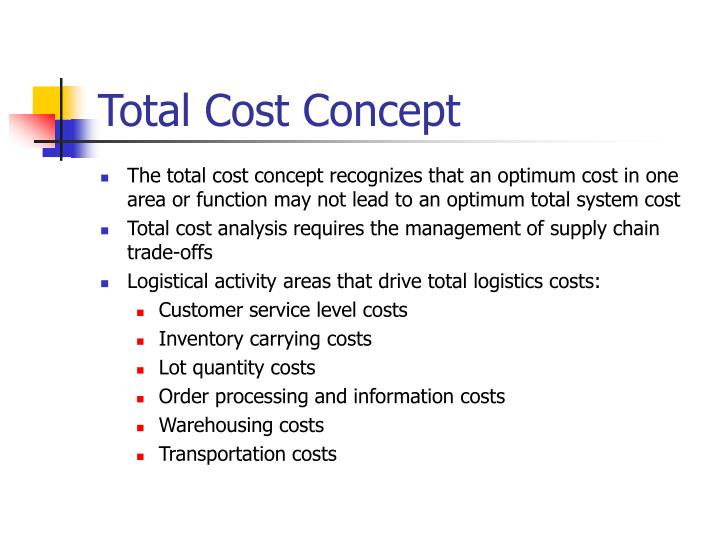 Total Cost Concept