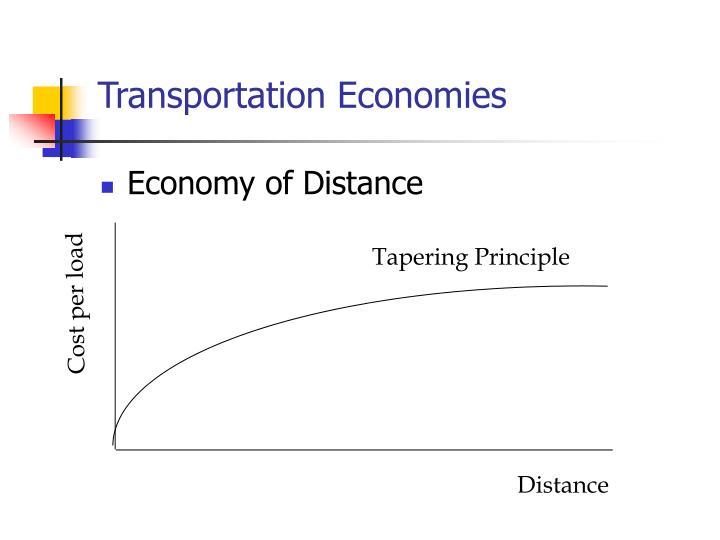Transportation Economies