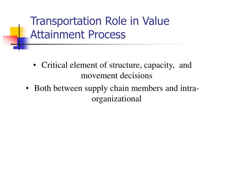 Transportation Role in Value Attainment Process