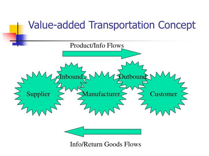 Value-added Transportation Concept