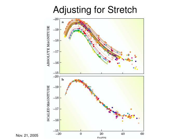 Adjusting for Stretch