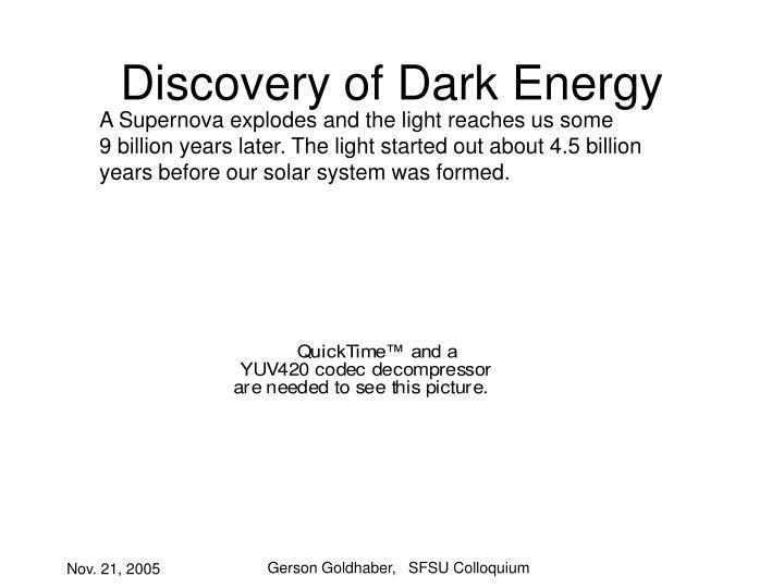 Discovery of Dark Energy