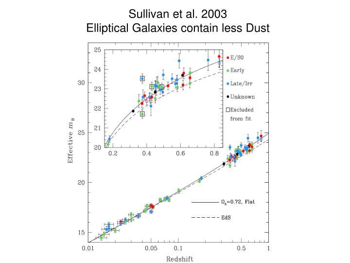 Sullivan et al. 2003