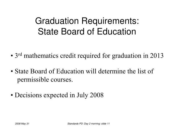 Graduation Requirements:
