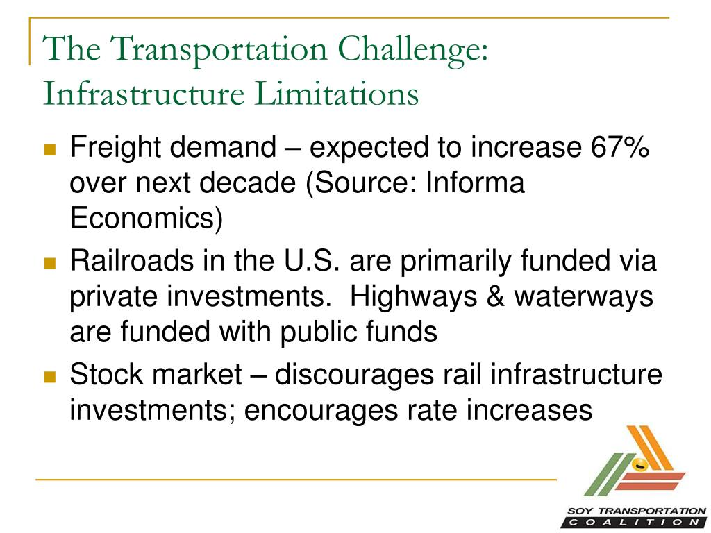 The Transportation Challenge: Infrastructure Limitations