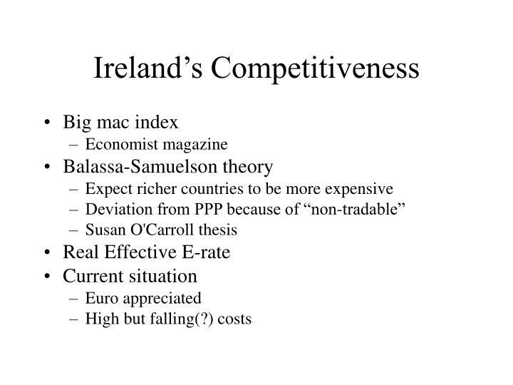 Ireland's Competitiveness