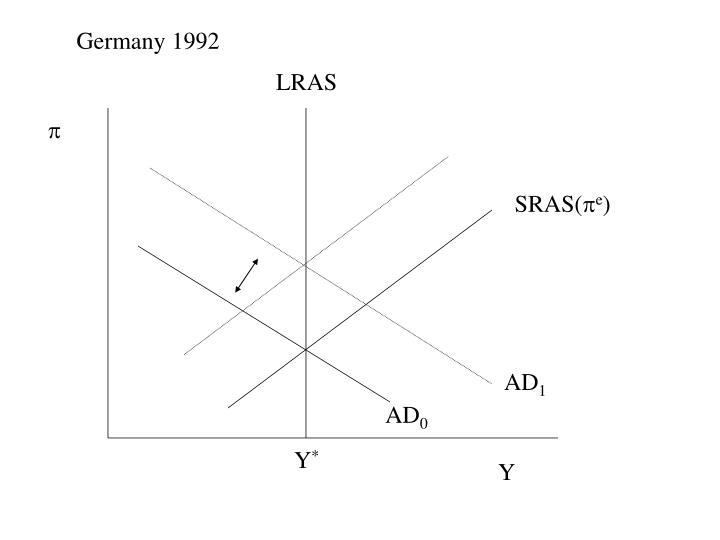 Germany 1992