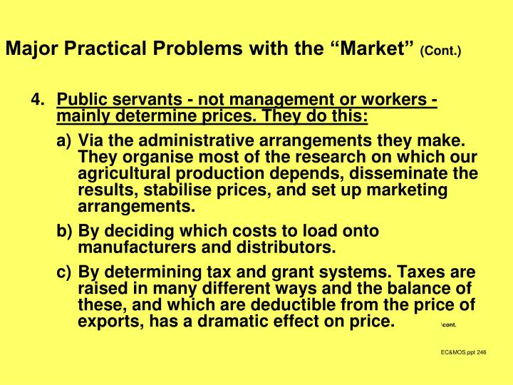 "Major Practical Problems with the ""Market"""