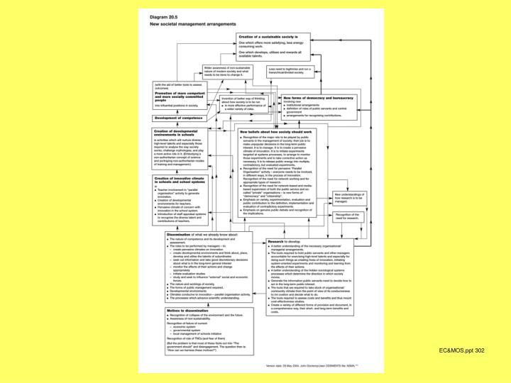 EC&MOS.ppt 302
