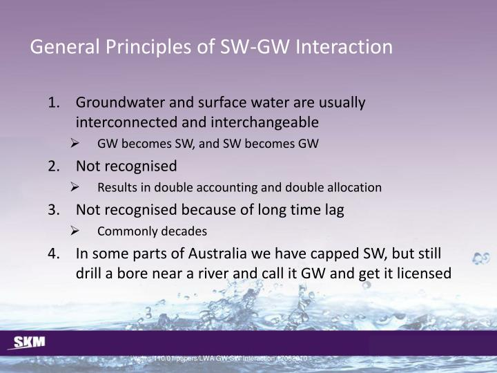 General Principles of SW-GW Interaction