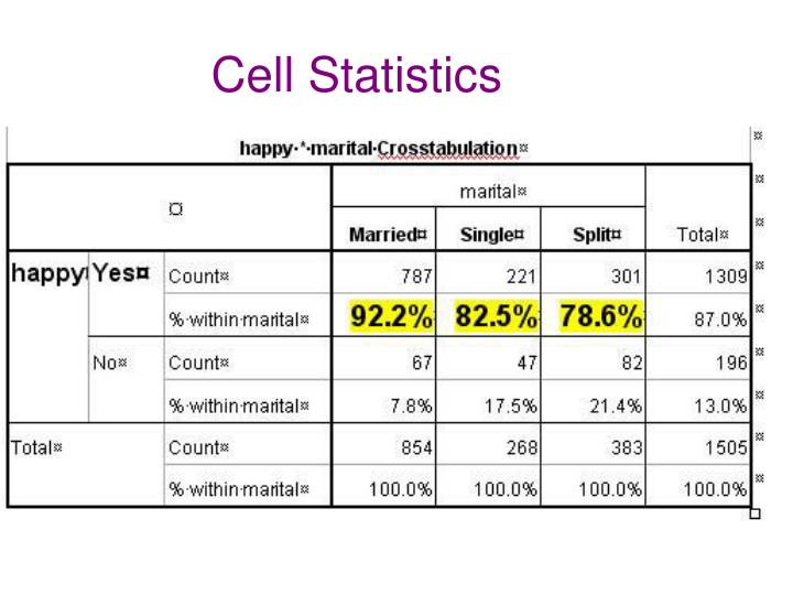 Cell Statistics
