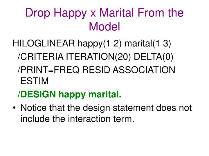 Drop Happy x Marital From the Model